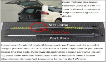 Kampanye Perbaikan Mitsubishi PAJERO SPORT tahun 2009 - 2015 di Indonesia